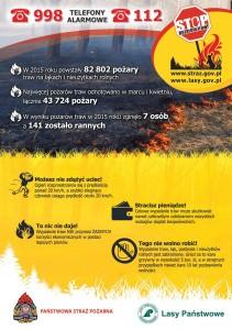 Stop pożarom traw - ulotka A5